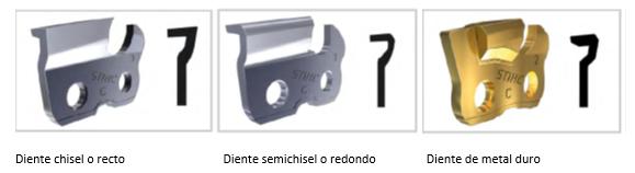 image-10 Como elegir la cadena para mi motosierra Maquinaria Forestal Trabajos Forestales