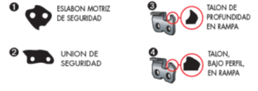 image-11 Como elegir la cadena para mi motosierra Maquinaria Forestal Trabajos Forestales